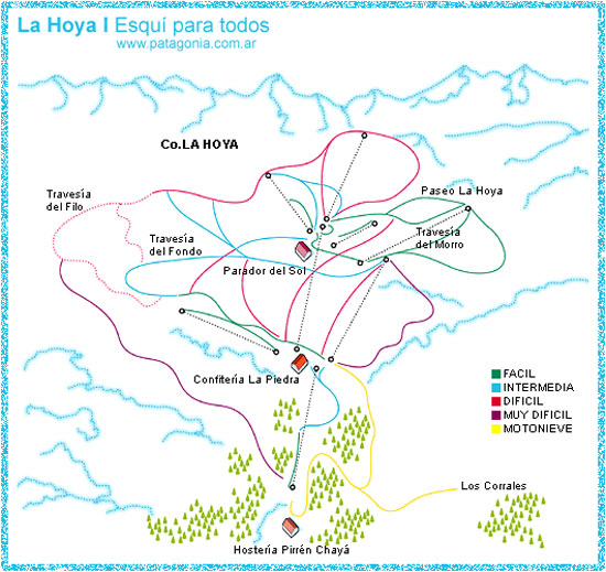La Hoya pista, Esquel